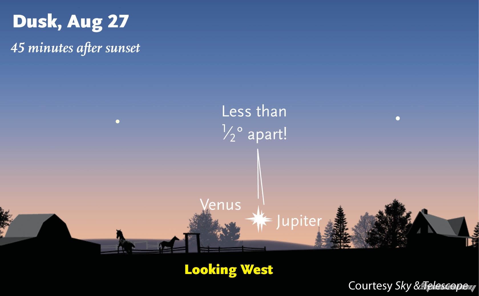 картинка венеры планета в 2018