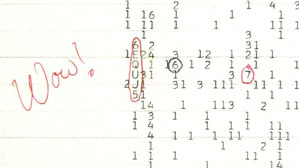 """Астроном установил возможный источник таинственного сигнала """"Wow!"""""""
