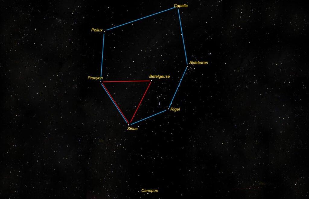 Какого цвета бывают звезды?